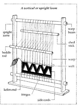 vertical or upright loom